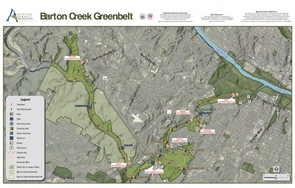 Barton Creek Greenbelt Trail Entry Points