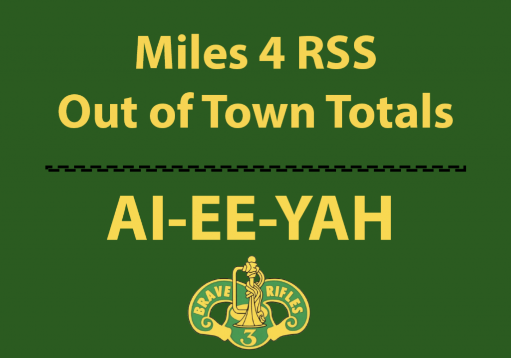 3CR RSS Out of Town Miles